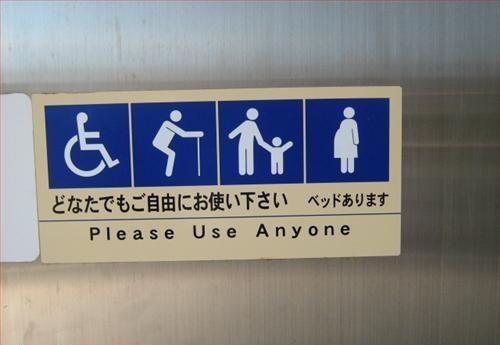 use anyone